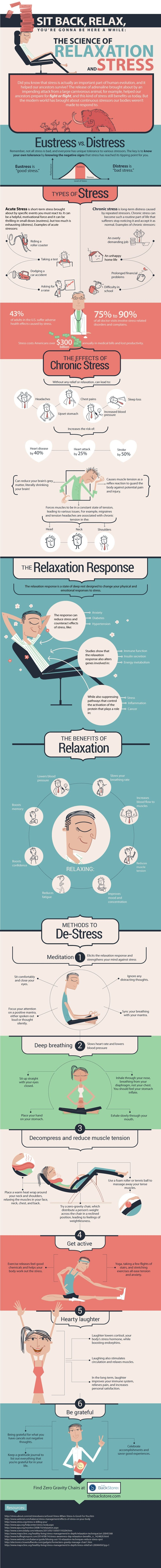 1410_graphic-the backstore-stress and relaxation_v2-compressed